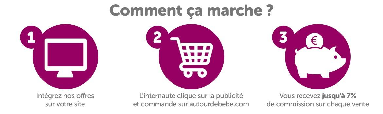 Devenez affilié chez autourdebebe.com et rentabilisez votre site